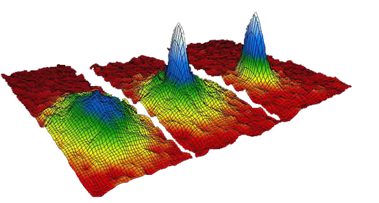 bose einstein condensate An actual bose–einstein condensate scientist reviews spectral's science plus a response from the film's director, nic mathieu.