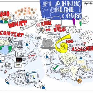 illustration of planning an online course