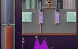 This diagram shows how the Lehnert Group can measure phonons