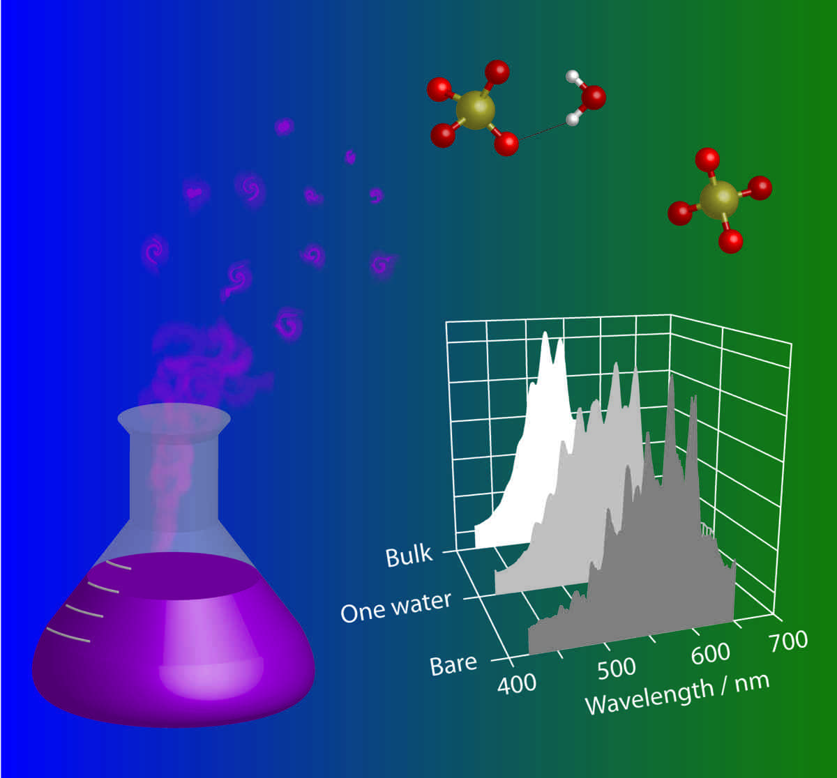 investigation into transition metals as catalysts essay The effects of the transition metals on the structure and activity of the catalysts were investigated ftir spectra showed that the transition metal-doped catalysts maintained the keggin structure of the undoped catalysts.